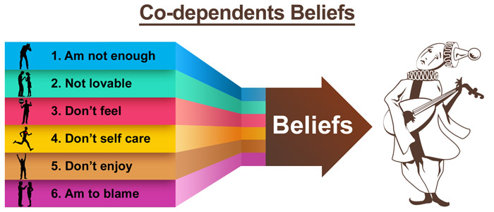 how to stop being codependent in a relationship